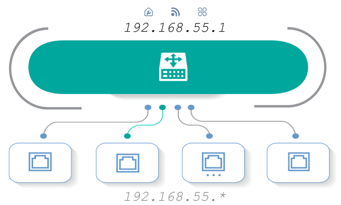 router login